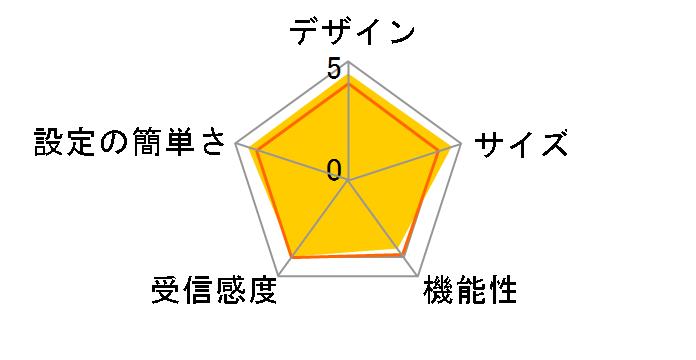 PLANEX ちびファイ3 MZK-DP150N