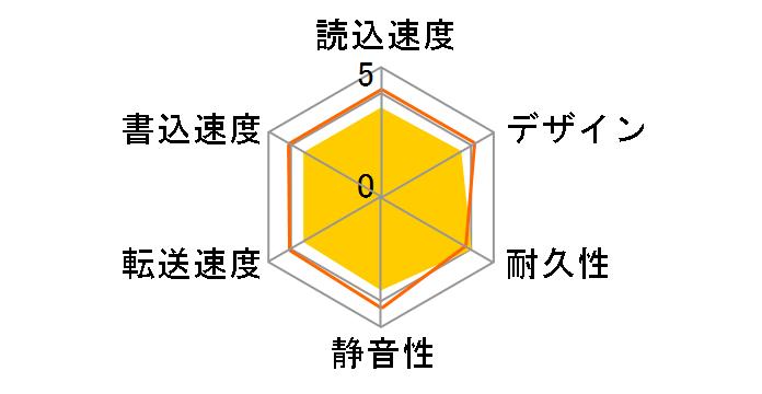 HD-LX2.0U3Dのユーザーレビュー
