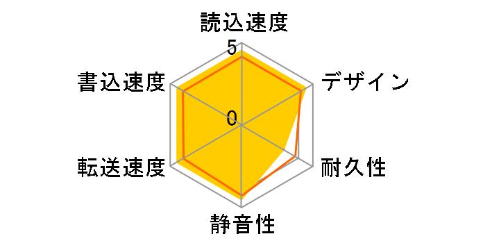 HD-LL3.0U3-BKD [ブラック]のユーザーレビュー