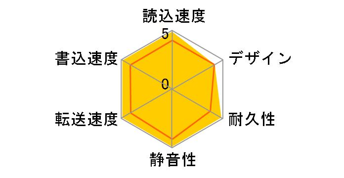 HD-LC4.0U3-BKD [�u���b�N]�̃��[�U�[���r���[