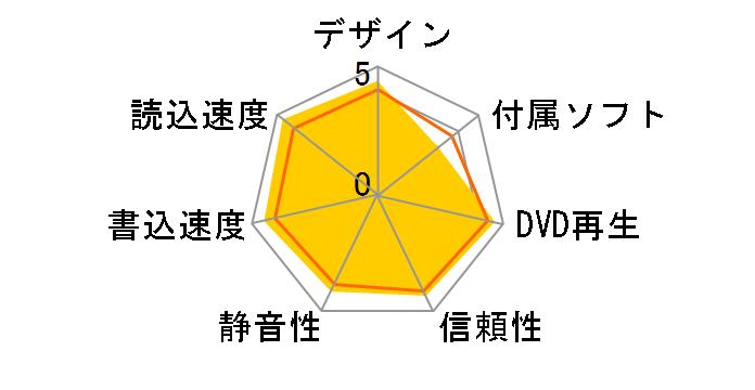 BDR-XS06JL [シルバー]のユーザーレビュー
