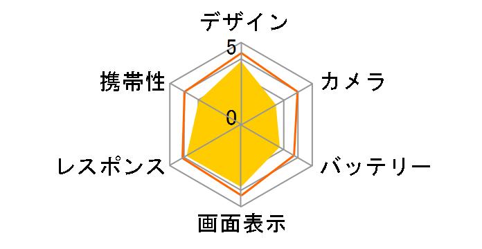 ZenFone 2 ZE551ML-GD32 SIMフリー [ゴールド]のユーザーレビュー
