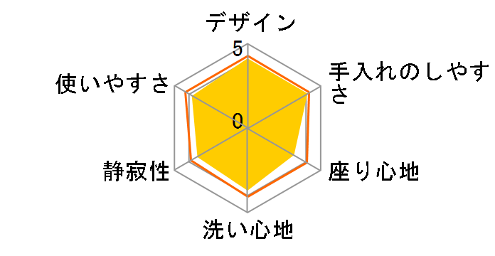 ビューティ・トワレ DL-EJX20-WS [ホワイト]のユーザーレビュー