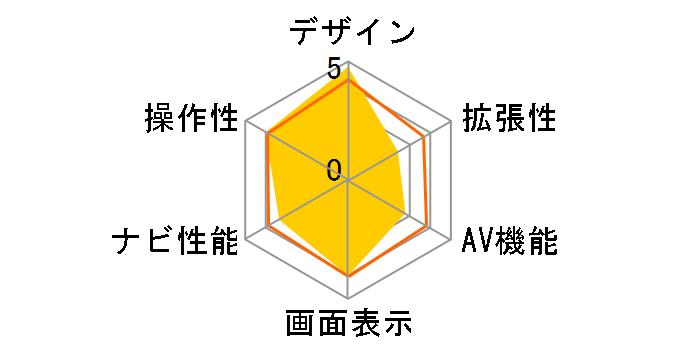 ビッグX プレミアム EX10-VE-B [ブラック]のユーザーレビュー