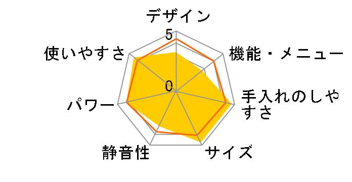 DR-M2014 [60Hz専用(西日本)]のユーザーレビュー