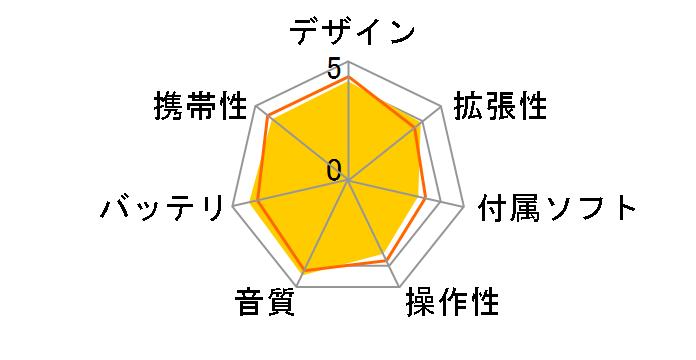 X3 2nd gen [Titanium]のユーザーレビュー