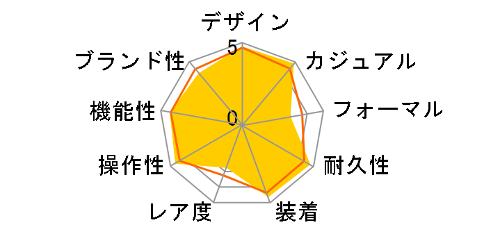 プロマスター MARINE-エコ・ドライブ 200mダイバー BN0156-05Eのユーザーレビュー