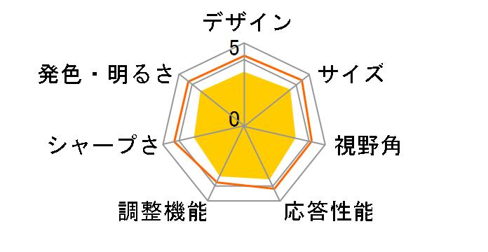K202HQLAbd [19.5インチ ブラック]のユーザーレビュー