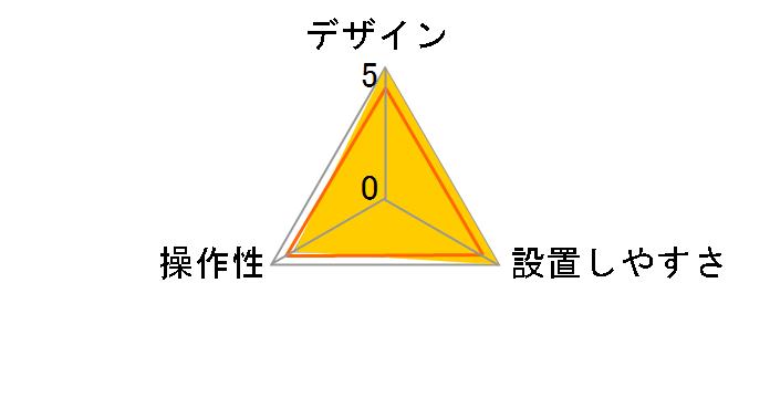 ND-ETC7のユーザーレビュー