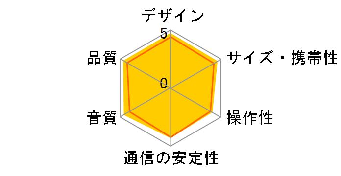 SRS-X88 (B) [�u���b�N]�̃��[�U�[���r���[