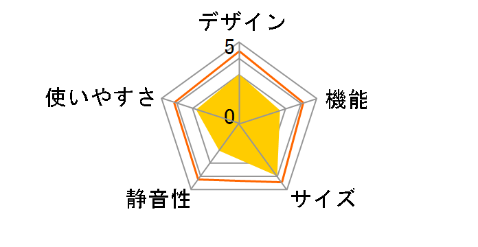 JR-N85Aのユーザーレビュー
