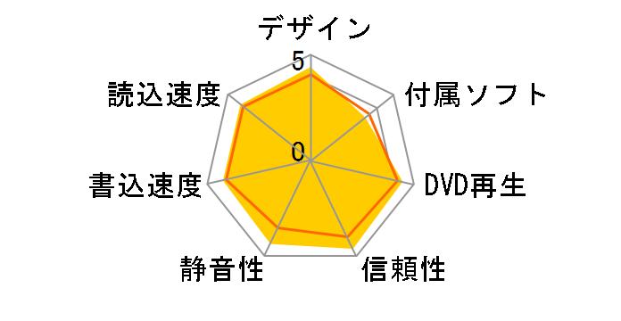 EX-DVD03K [ピアノブラック]のユーザーレビュー