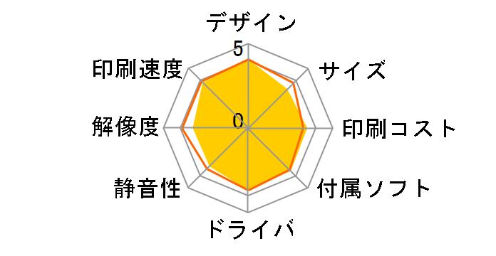 ブラザー プリビオ ワークス MFC-J6573CDW