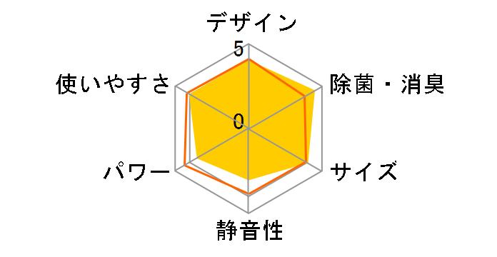 AY-E22DHのユーザーレビュー