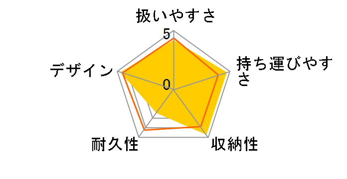 �R���r ���`���J���n���f�B �I�[�g4�L���X �G�b�O�V���b�N HF(BL) [�A�C���X�u���[]