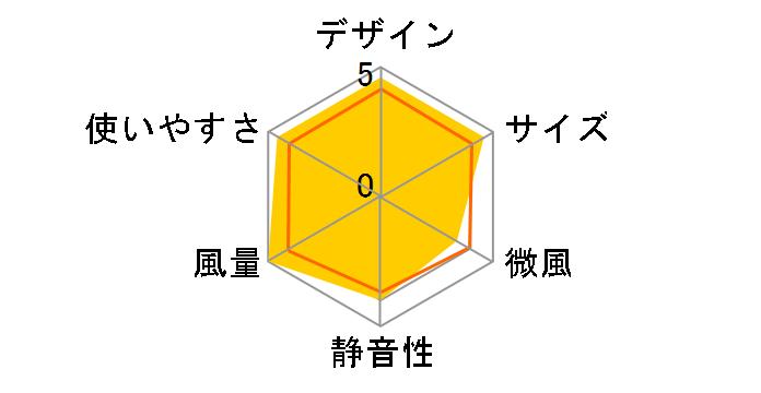 GH-FANSWB-BL [ブルー]のユーザーレビュー
