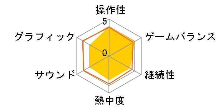 東亰ザナドゥ 初回生産限定BOXのユーザーレビュー