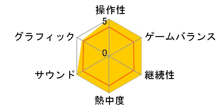 任天堂 どうぶつの森 ハッピーホームデザイナー ニンテンドー3DS NFCリーダー/ライターセット