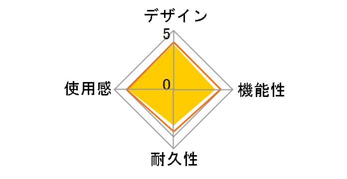 どうぶつの森amiiboカード NVL-E-MA3A [第1弾]