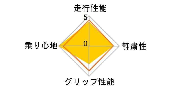 REGNO GR-XI 235/45R18 94W ユーザー評価チャート