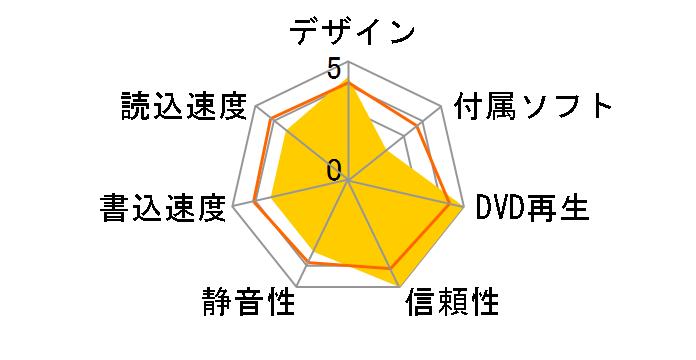 BDR-XD05SVLE2 [シルバー]のユーザーレビュー