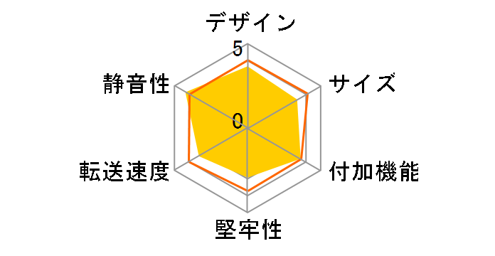 MAL-4935SBKU3 [ブラック]のユーザーレビュー