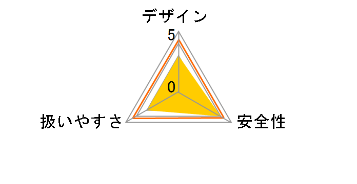 C18DBAL (NN)のユーザーレビュー