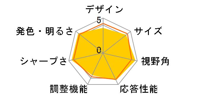 27MU67-B [27インチ]のユーザーレビュー
