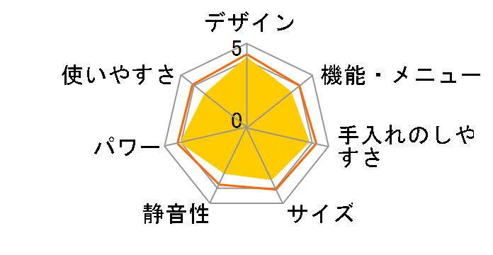 シャープ RE-S208