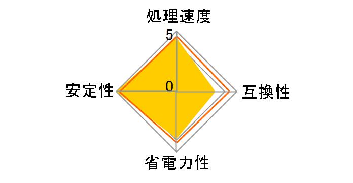 Core i7 5775C BOX�̃��[�U�[���r���[