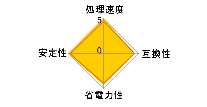 Core i5 5675C BOX�̃��[�U�[���r���[