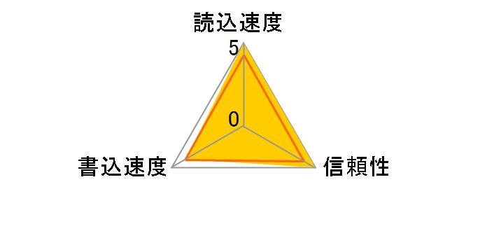SR-64UY2A [64GB]のユーザーレビュー