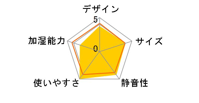 ボルネード HM4.0-JP