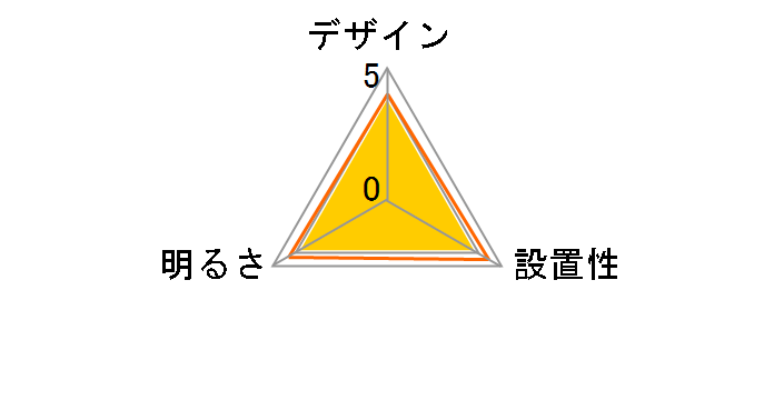 HH-PA0830Dのユーザーレビュー
