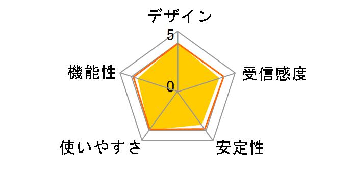 バッファロー WLI-UC-GNME [ブラック]