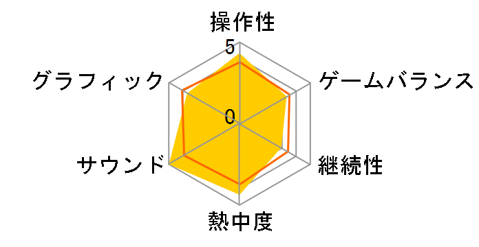 Steins�GGate 0(�V���^�C���Y�E�Q�[�g �[��) [PS4]�̃��[�U�[���r���[