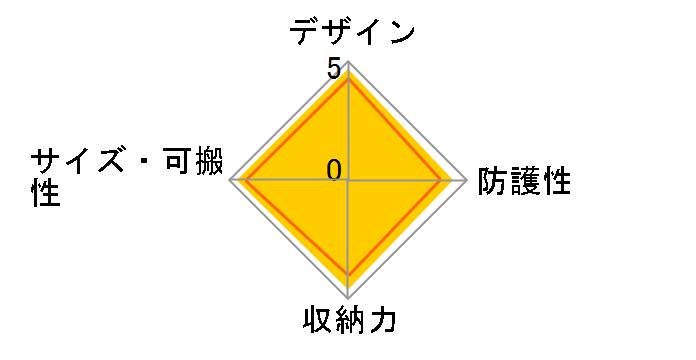 LCS-RXG (B) [ブラック]のユーザーレビュー