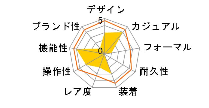 シチズンコレクション エコ・ドライブ電波時計 BY0130-51Aのユーザーレビュー