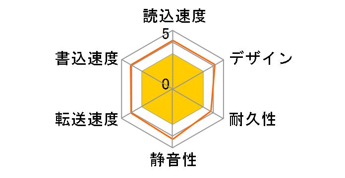 HD-PSG2.0U3BK-Dのユーザーレビュー