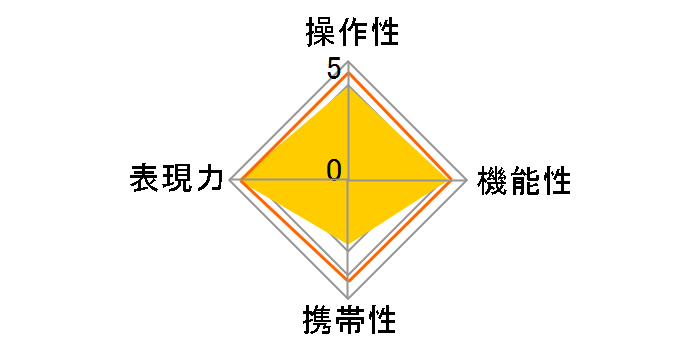 24-105mm F4 DG HSM [ソニー用]のユーザーレビュー