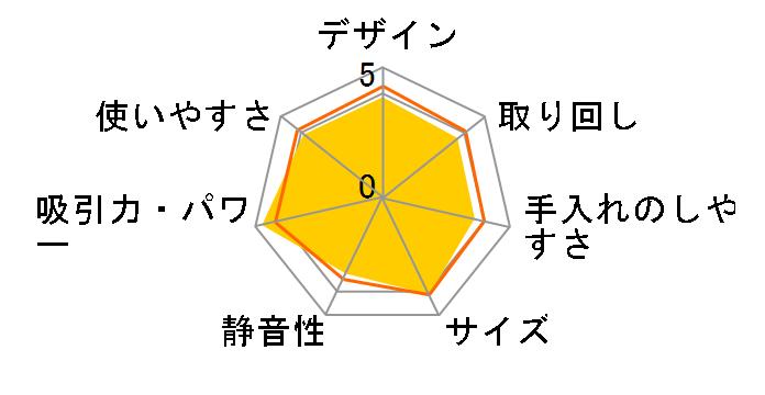 ごみダッシュサイクロン CV-SC8のユーザーレビュー