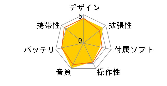 X5 2nd gen [Titanium]のユーザーレビュー