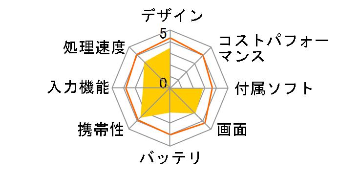 WDP-072-1G16G-BT�̃��[�U�[���r���[