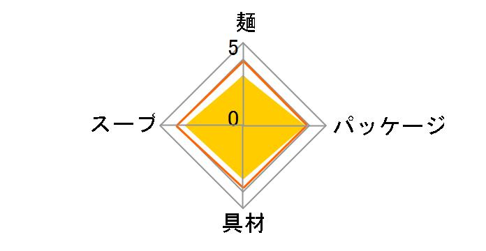 カップヌードル シーフードヌードル ライト 57g ×12食のユーザーレビュー