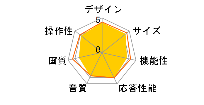 DTX32-32B [32インチ]のユーザーレビュー
