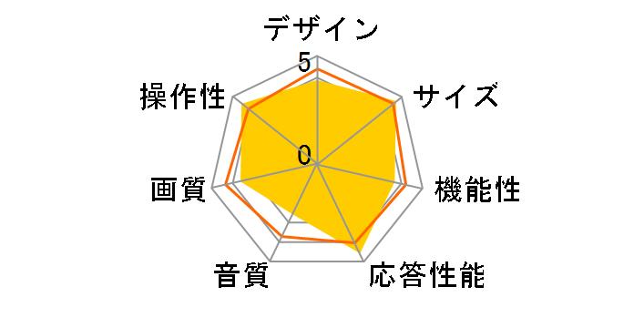 DTX24-32B [24�C���`]�̃��[�U�[���r���[