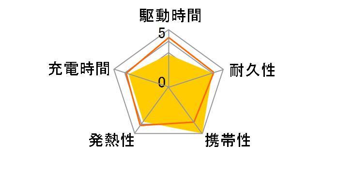 SONY サイクルエナジー CP-V3B (B) [ブラック]