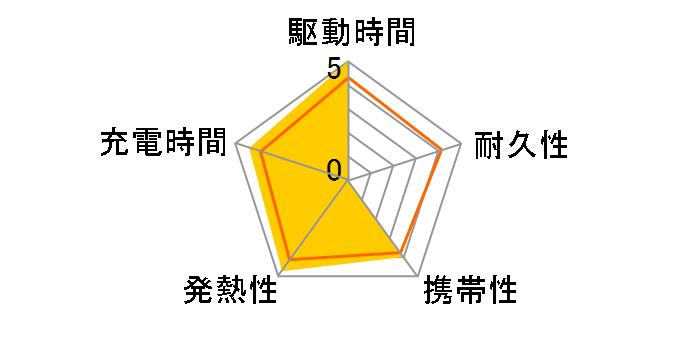 サイクルエナジー CP-R10