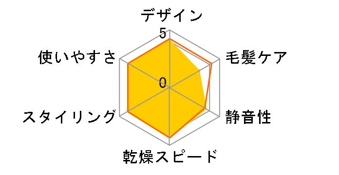 ナノケア EH-CNA97-P [ピンク]のユーザーレビュー