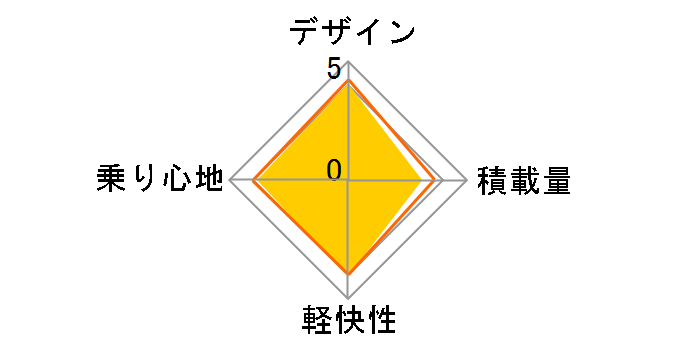 M-504 [ホワイト]のユーザーレビュー